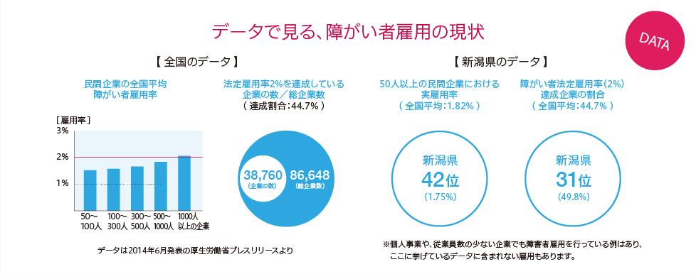 figure_4